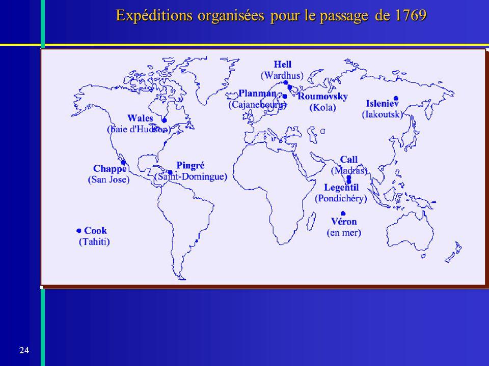 25 Les récits des expéditions Plus de 10000 pages de fac simile de récits épiques de voyages au bout du monde pour la mesure de lunivers sont disponibles.