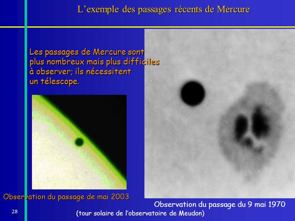 29 Lexemple du passage de Mercure de mai 2003 Observation réalisée par le satellite « TRACE » montrant leffet de parallaxe