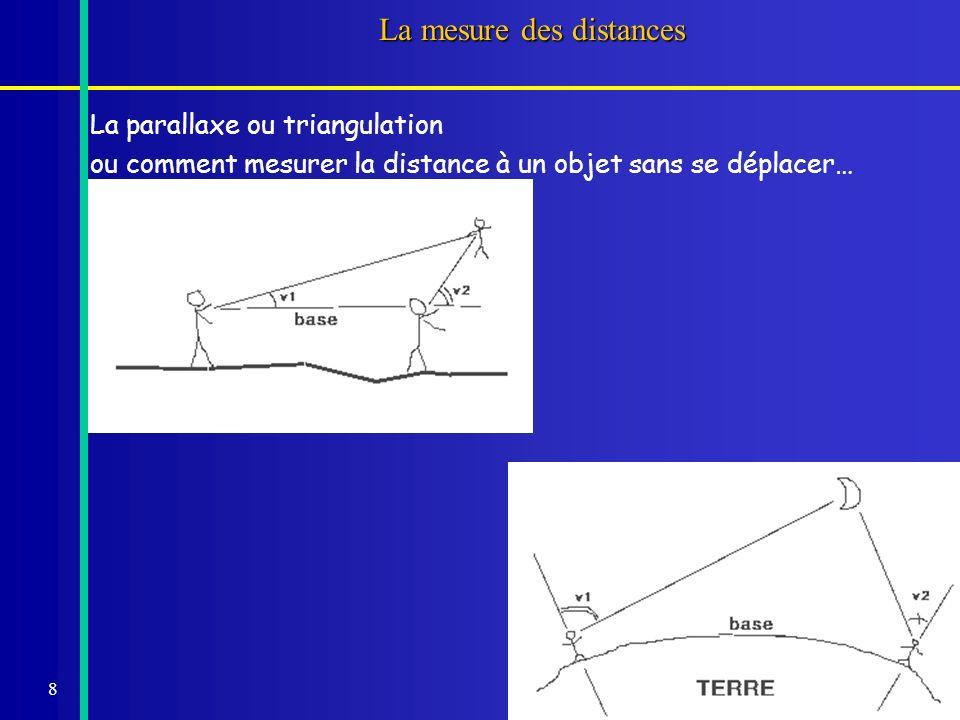 9 La parallaxe La méthode de la parallaxe ne permet de mesurer que des distances dobjets proches parce que la base du triangle ne peut excéder la taille de la Terre.