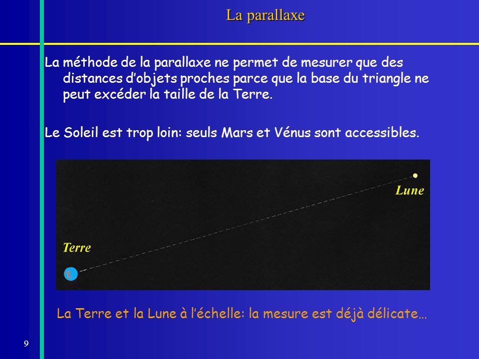 10 La troisième loi de Képler Kepler (1571-1630) le cube du demi grand axe dune planète divisé par le carré de sa période de révolution est une constante pour toutes les planètes Ainsi, si on connaît une distance entre deux planètes, on connaît toutes les autres, et de là, la distance des étoiles et des galaxies