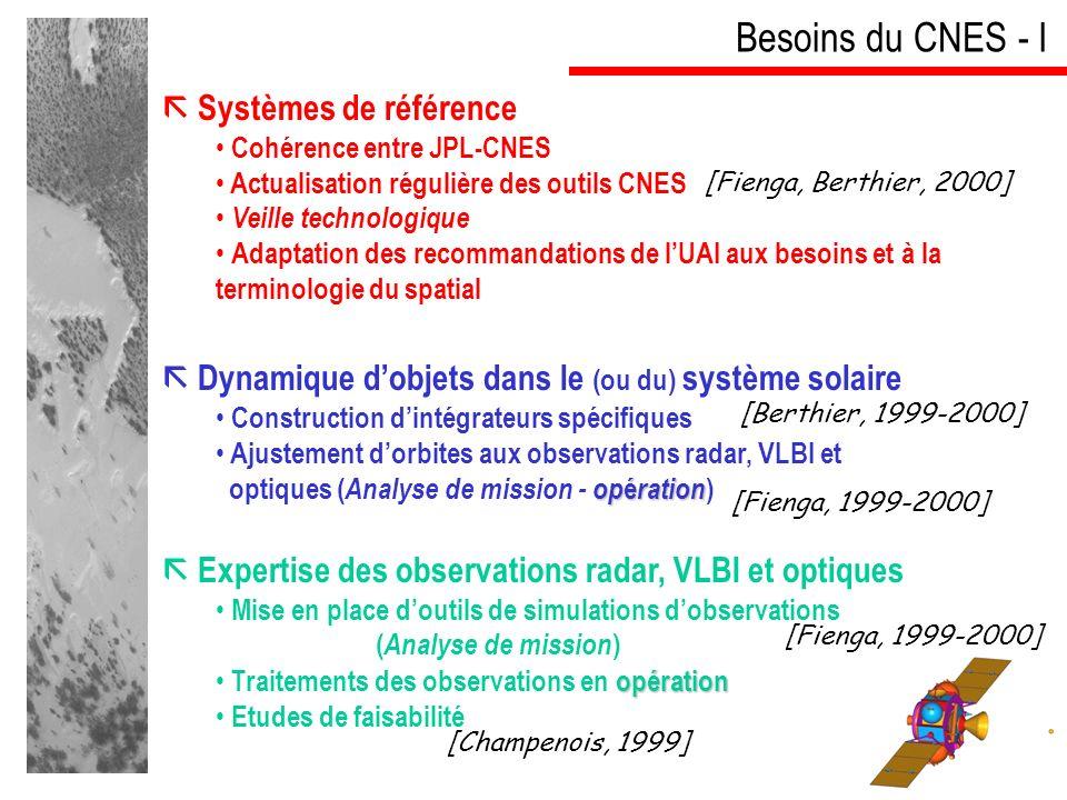 Systèmes de référence Cohérence entre JPL-CNES Actualisation régulière des outils CNES Veille technologique Adaptation des recommandations de lUAI aux besoins et à la terminologie du spatial Dynamique dobjets dans le (ou du) système solaire Construction dintégrateurs spécifiques Ajustement dorbites aux observations radar, VLBI et op é ration optiques ( Analyse de mission - op é ration ) Expertise des observations radar, VLBI et optiques Mise en place doutils de simulations dobservations ( Analyse de mission ) opération Traitements des observations en opération Etudes de faisabilité Besoins du CNES - I [Fienga, Berthier, 2000] [Fienga, 1999-2000] [Berthier, 1999-2000] [Champenois, 1999]