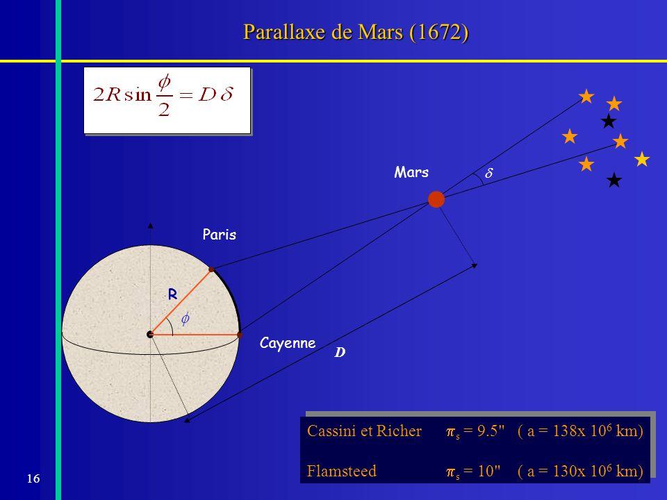16 Parallaxe de Mars (1672) Cayenne Paris R D Mars Cassini et Richer s = 9.5
