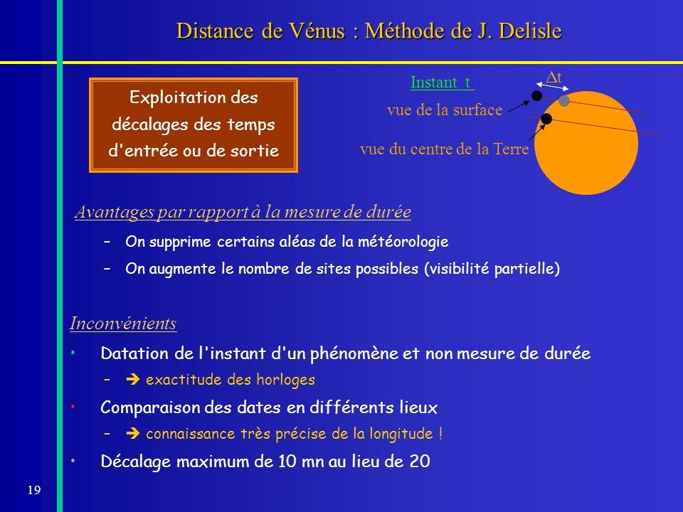 19 Distance de Vénus : Méthode de J. Delisle Avantages par rapport à la mesure de durée – –On supprime certains aléas de la météorologie – –On augment