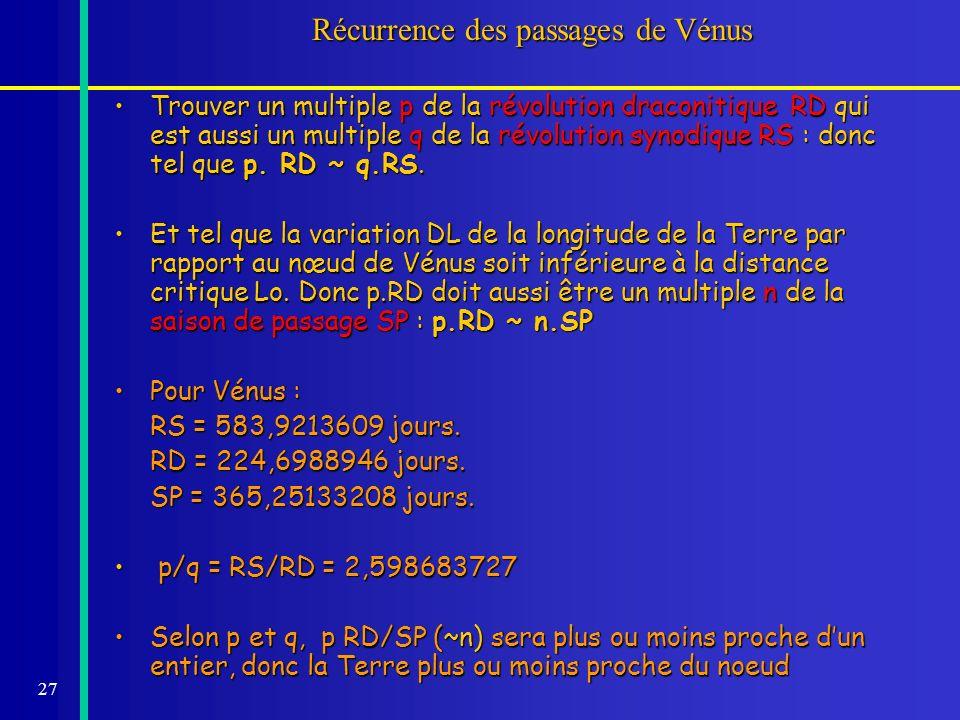 27 Récurrence des passages de Vénus Trouver un multiple p de la révolution draconitique RD qui est aussi un multiple q de la révolution synodique RS :