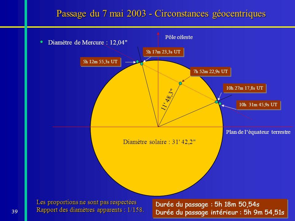 39 Plan de léquateur terrestre Pôle céleste Passage du 7 mai 2003 - Circonstances géocentriques 5h 12m 55,3s UT 5h 17m 23,3s UT 10h 27m 17,8s UT 10h 3