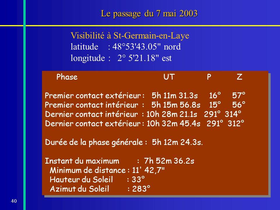 40 Le passage du 7 mai 2003 Phase UT P Z Premier contact extérieur : 5h 11m 31.3s 16° 57° Premier contact intérieur : 5h 15m 56.8s 15° 56° Dernier con