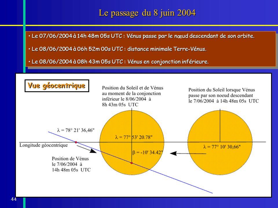 44 Le passage du 8 juin 2004 Conjonction le 8 juin 2004 à 8h 43m 4.97s UTC. Conjonction le 8 juin 2004 à 8h 43m 4.97s UTC. Longitude géocentrique de V