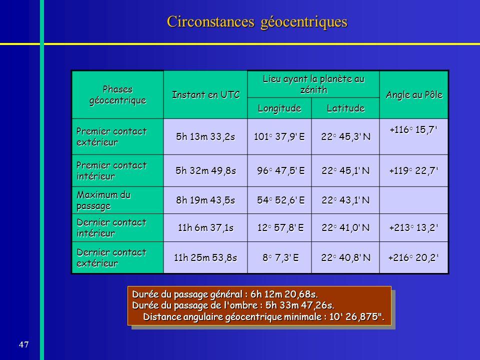 47 Circonstances géocentriques Phases géocentrique Instant en UTC Lieu ayant la planète au zénith Angle au Pôle LongitudeLatitude Premier contact exté