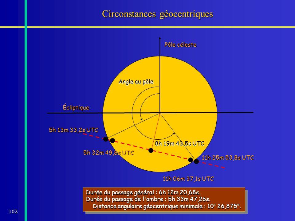 102 Écliptique Pôle céleste Circonstances géocentriques 5h 13m 33,2s UTC 5h 32m 49,8s UTC 11h 25m 53,8s UTC 11h 06m 37,1s UTC 8h 19m 43,5s UTC Angle a