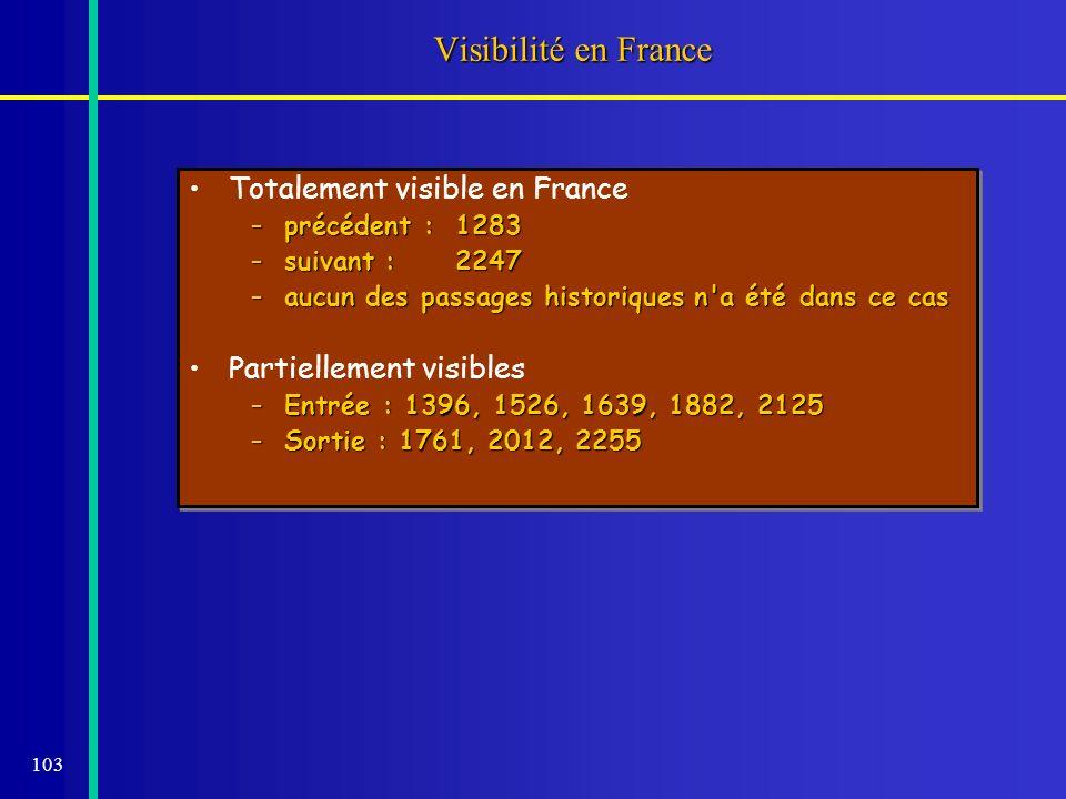 103 Visibilité en France Totalement visible en France –précédent : 1283 –suivant : 2247 –aucun des passages historiques n'a été dans ce cas Partiellem