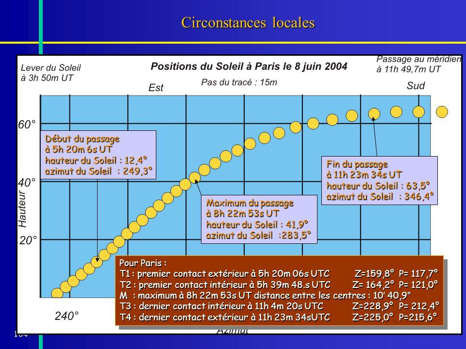 104 Circonstances locales Maximum du passage à 8h 22m 53s UT hauteur du Soleil : 41,9° azimut du Soleil :283,5° Fin du passage à 11h 23m 34s UT hauteu