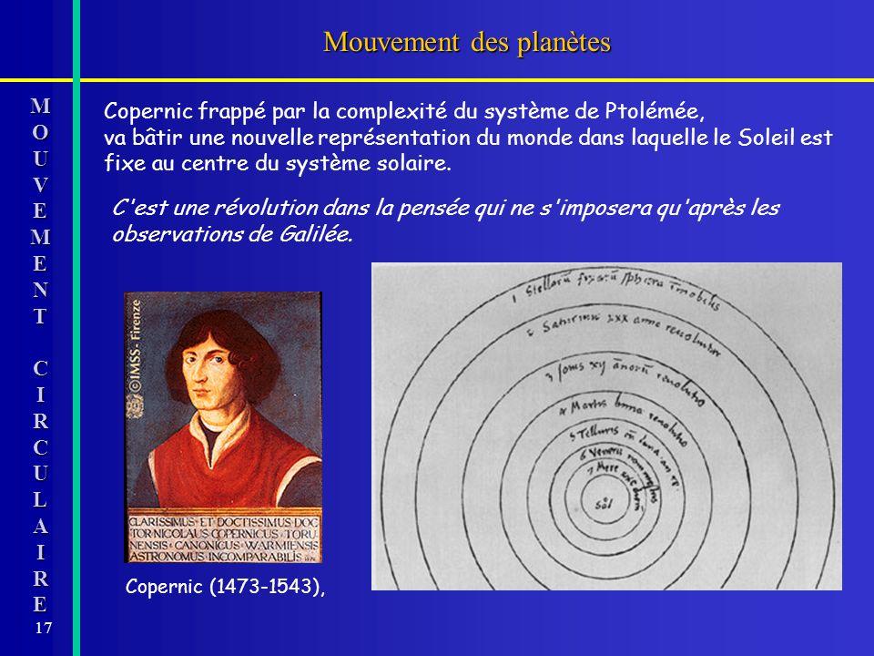 17 Mouvement des planètes MOMOUUVVEEMMEENNTTCCIIRRCCUULLAAIIRREEMOMOUUVVEEMMEENNTTCCIIRRCCUULLAAIIRREEUVEMENTCIRCULAIRE Copernic frappé par la complex