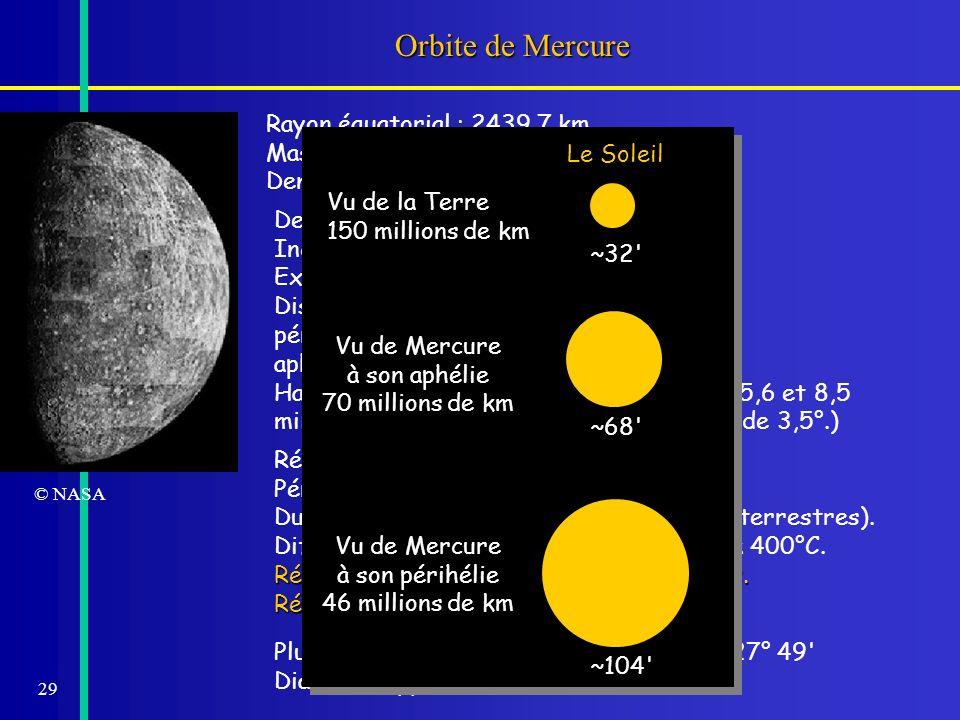 29 Orbite de Mercure Demi-grand axe : ~58 millions de km. Inclinaison de l'orbite : 7,004986°. Excentricité : 0.205632. Distance au Soleil périhélie :