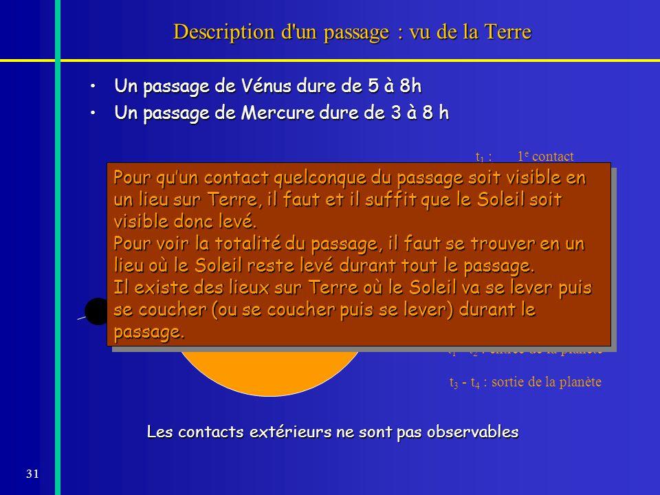 31 Description d'un passage : vu de la Terre Un passage de Vénus dure de 5 à 8hUn passage de Vénus dure de 5 à 8h Un passage de Mercure dure de 3 à 8
