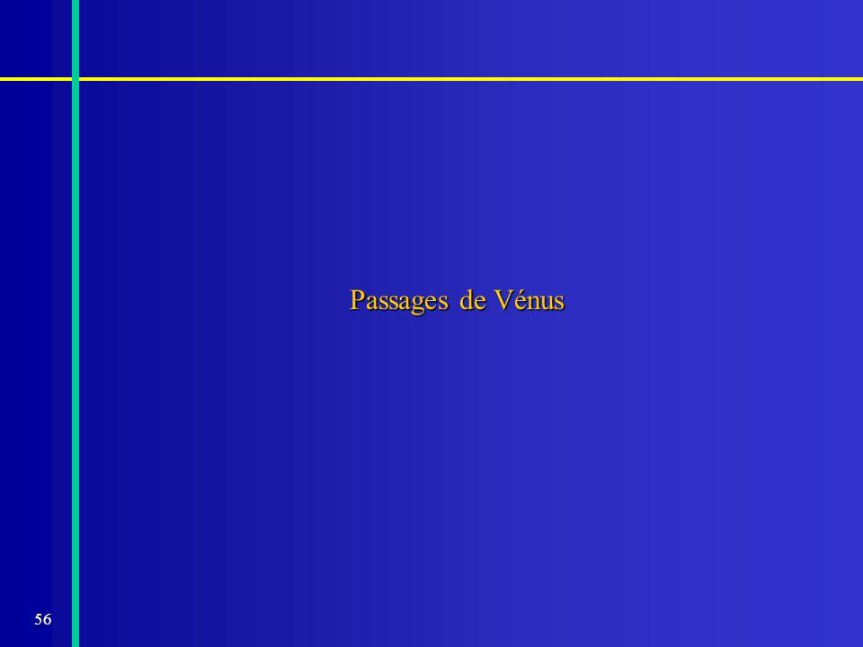 56 Passages de Vénus