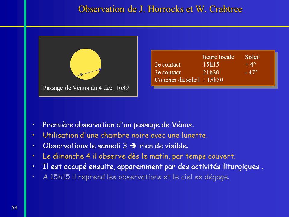 58 Observation de J. Horrocks et W. Crabtree Première observation d'un passage de Vénus. Utilisation d'une chambre noire avec une lunette. Observation