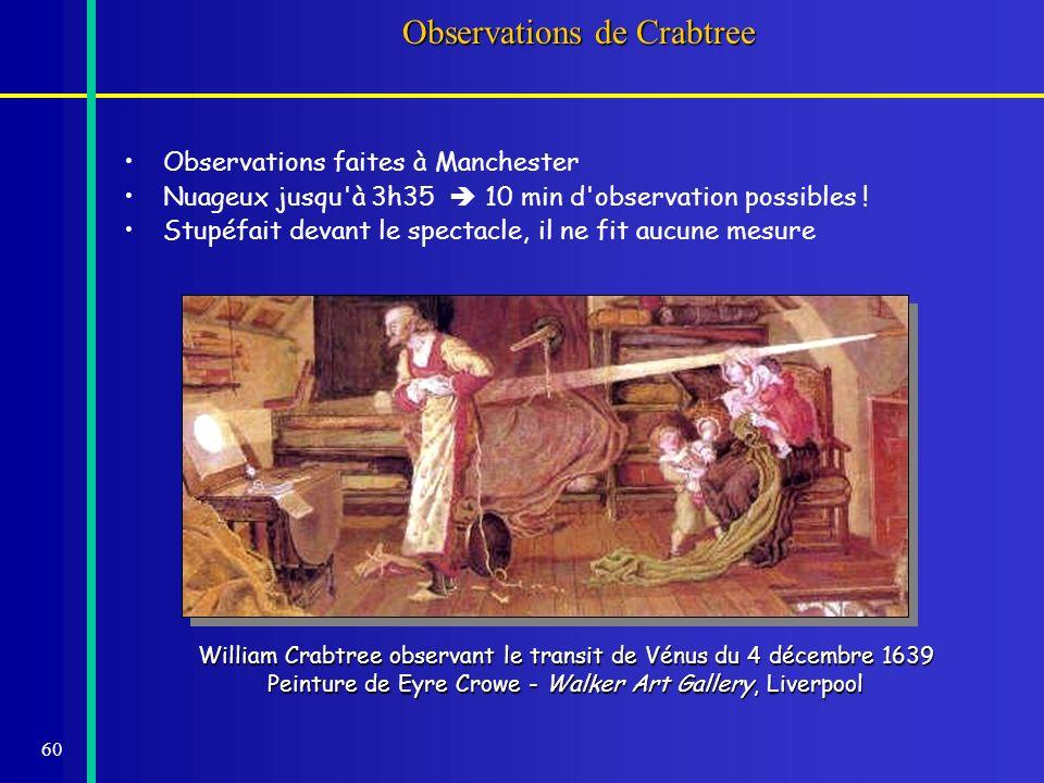 60 Observations de Crabtree William Crabtree observant le transit de Vénus du 4 décembre 1639 Peinture de Eyre Crowe - Walker Art Gallery, Liverpool O