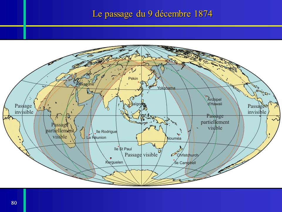 80 Le passage du 9 décembre 1874