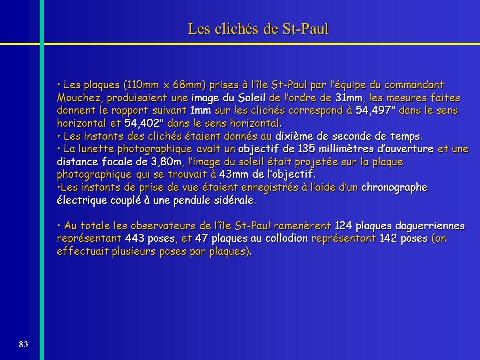 83 Les clichés de St-Paul Les plaques (110mm x 68mm) prises à lîle St-Paul par léquipe du commandant Mouchez, produisaient une image du Soleil de lord