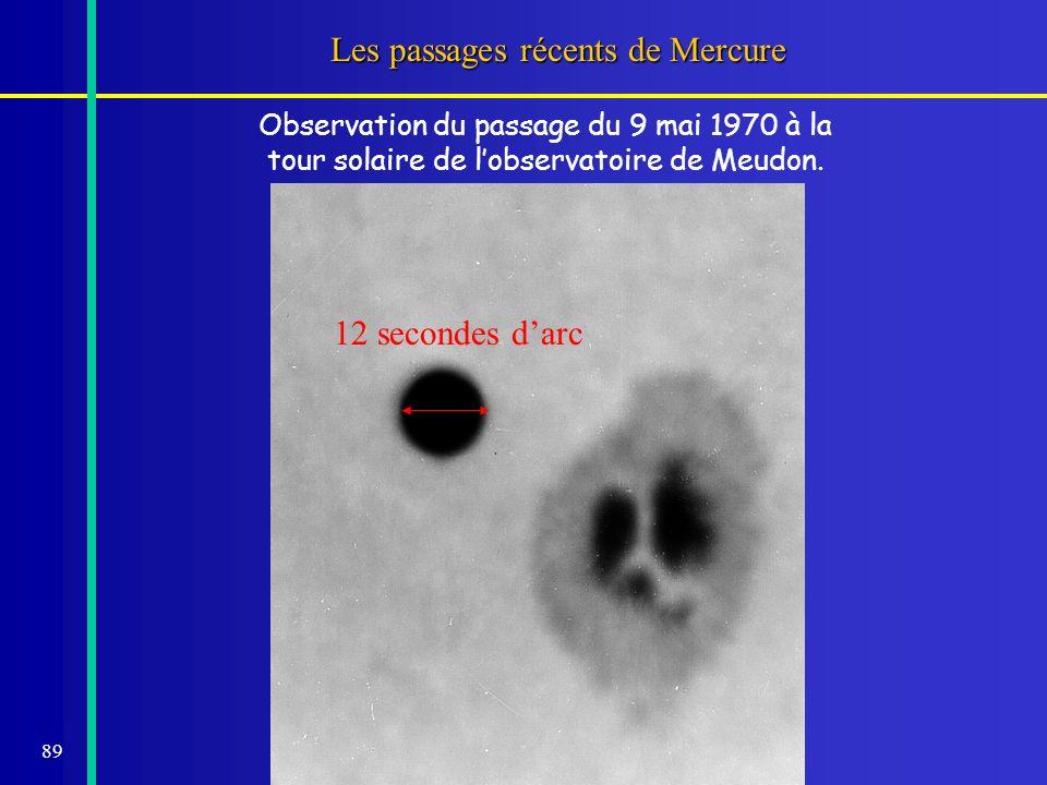 89 Les passages récents de Mercure Observation du passage du 9 mai 1970 à la tour solaire de lobservatoire de Meudon. 12 secondes darc