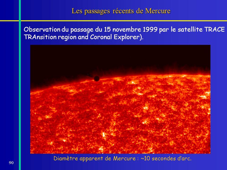 90 Les passages récents de Mercure Observation du passage du 15 novembre 1999 par le satellite TRACE TRAnsition region and Coronal Explorer). Diamètre