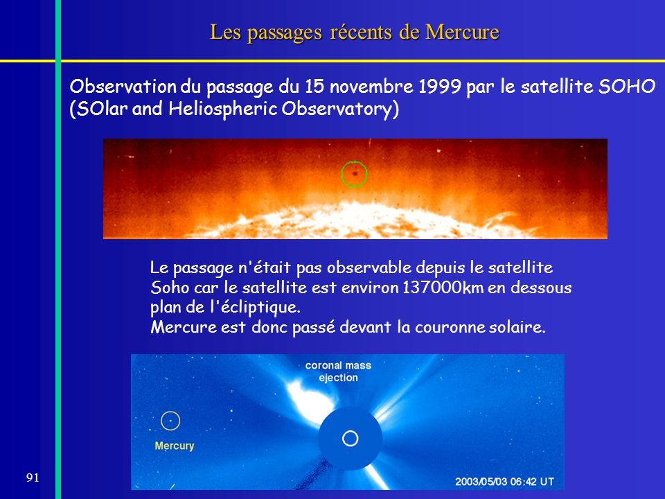 91 Les passages récents de Mercure Observation du passage du 15 novembre 1999 par le satellite SOHO (SOlar and Heliospheric Observatory) Le passage n'