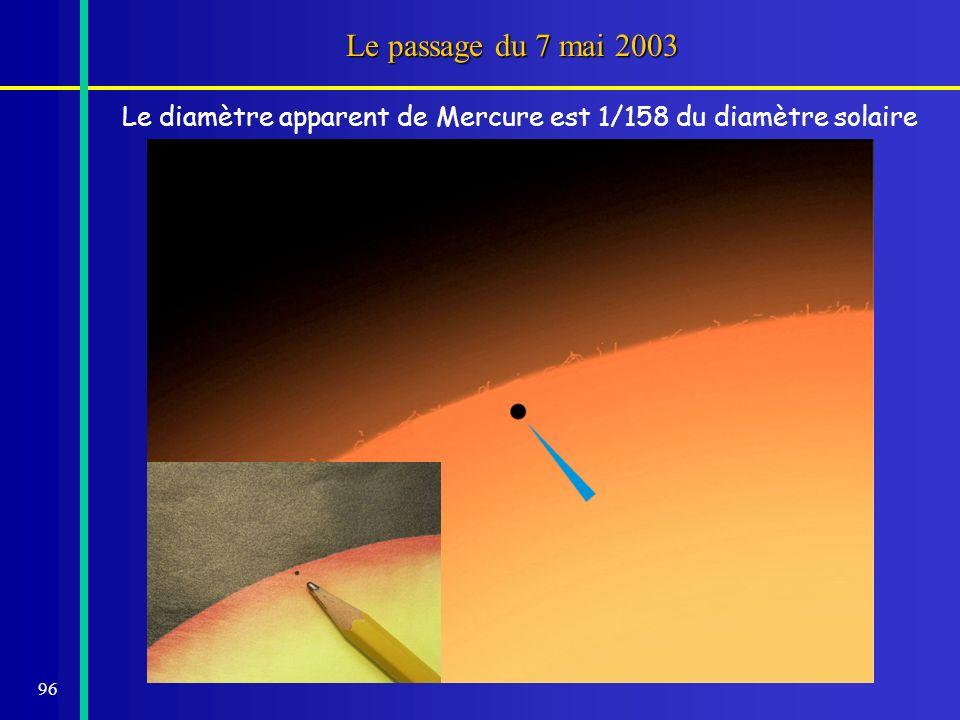 96 Le passage du 7 mai 2003 Le diamètre apparent de Mercure est 1/158 du diamètre solaire