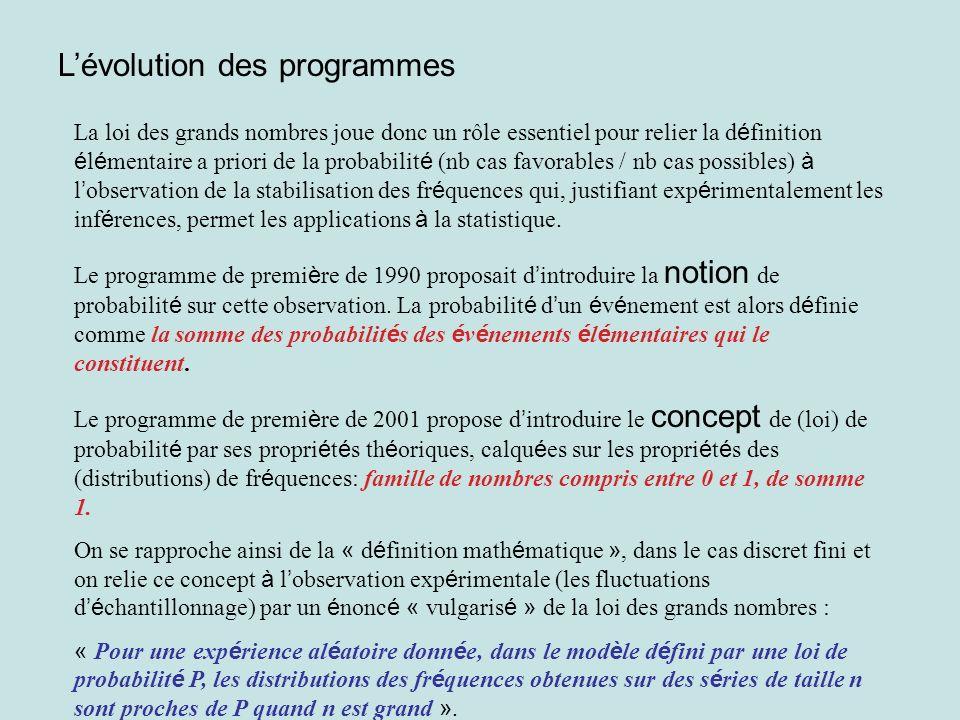 Lévolution des programmes La loi des grands nombres joue donc un rôle essentiel pour relier la d é finition é l é mentaire a priori de la probabilit é