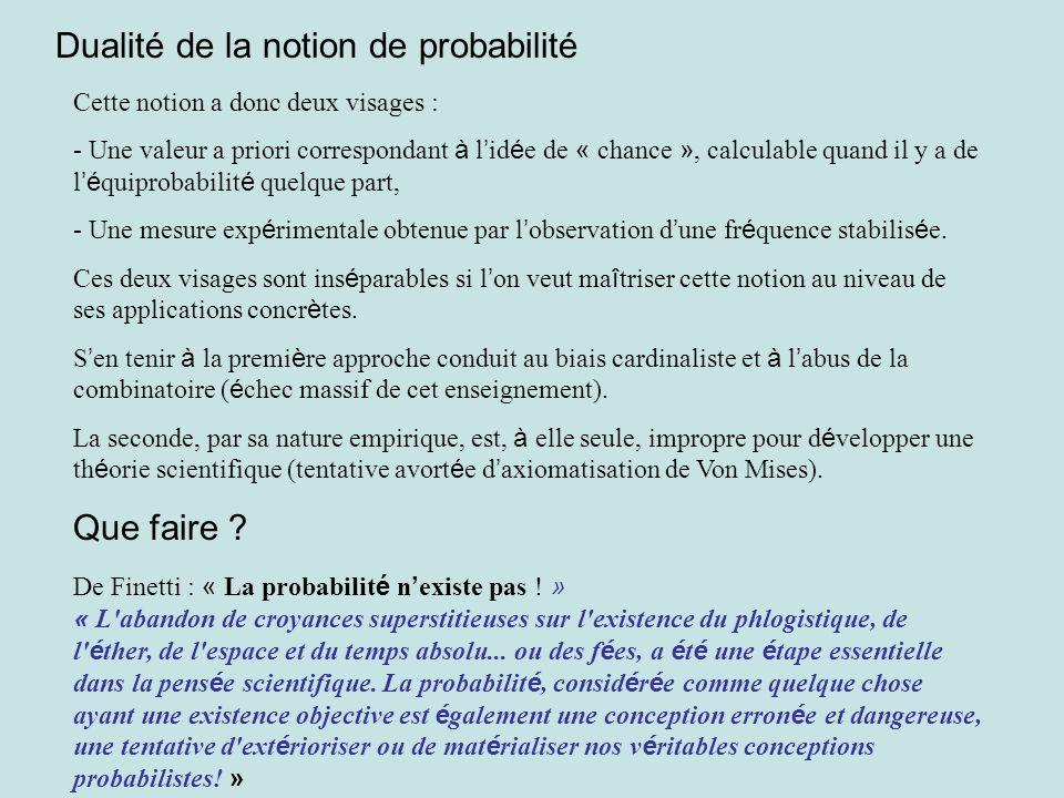 Dualité de la notion de probabilité Cette notion a donc deux visages : - Une valeur a priori correspondant à l id é e de « chance », calculable quand