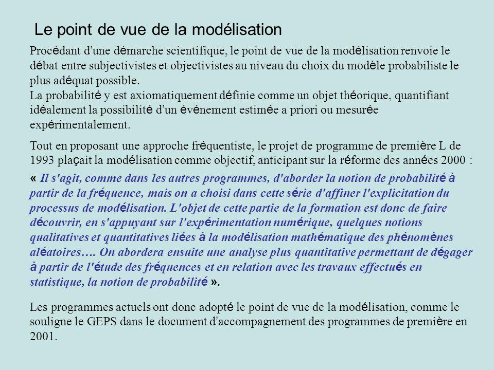 Le point de vue de la modélisation Proc é dant d une d é marche scientifique, le point de vue de la mod é lisation renvoie le d é bat entre subjectivi