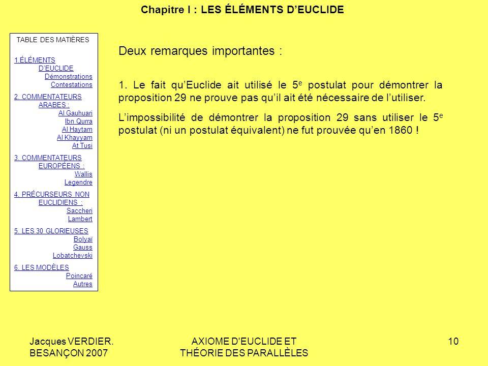 Jacques VERDIER. BESANÇON 2007 AXIOME D'EUCLIDE ET THÉORIE DES PARALLÈLES 9 Chapitre I : LES ÉLÉMENTS DEUCLIDE Schéma de la « théorie des parallèles »