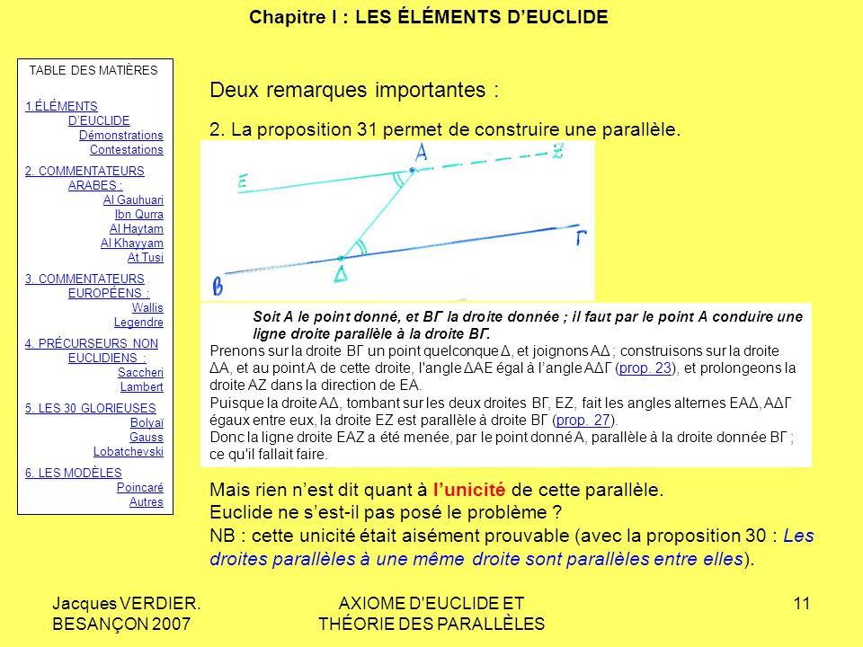 Jacques VERDIER. BESANÇON 2007 AXIOME D'EUCLIDE ET THÉORIE DES PARALLÈLES 10 Chapitre I : LES ÉLÉMENTS DEUCLIDE Deux remarques importantes : 1. Le fai
