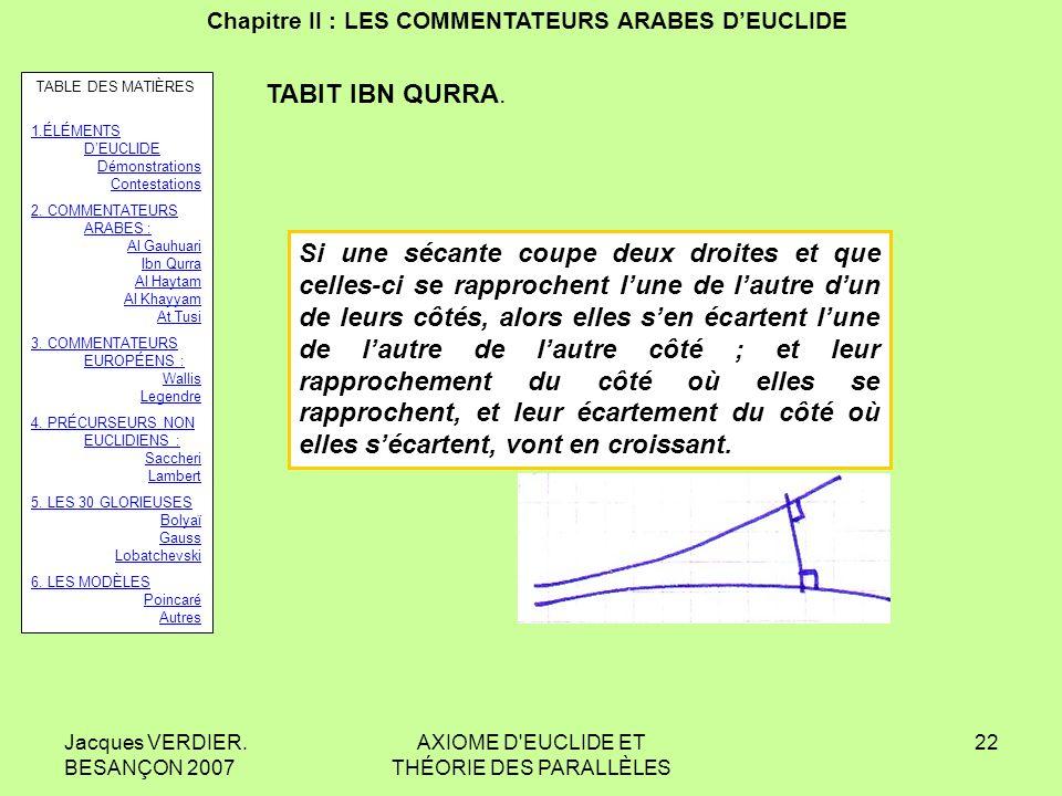 Jacques VERDIER. BESANÇON 2007 AXIOME D'EUCLIDE ET THÉORIE DES PARALLÈLES 21 TABLE DES MATIÈRES 1.ÉLÉMENTS DEUCLIDE Démonstrations Contestations 2. CO