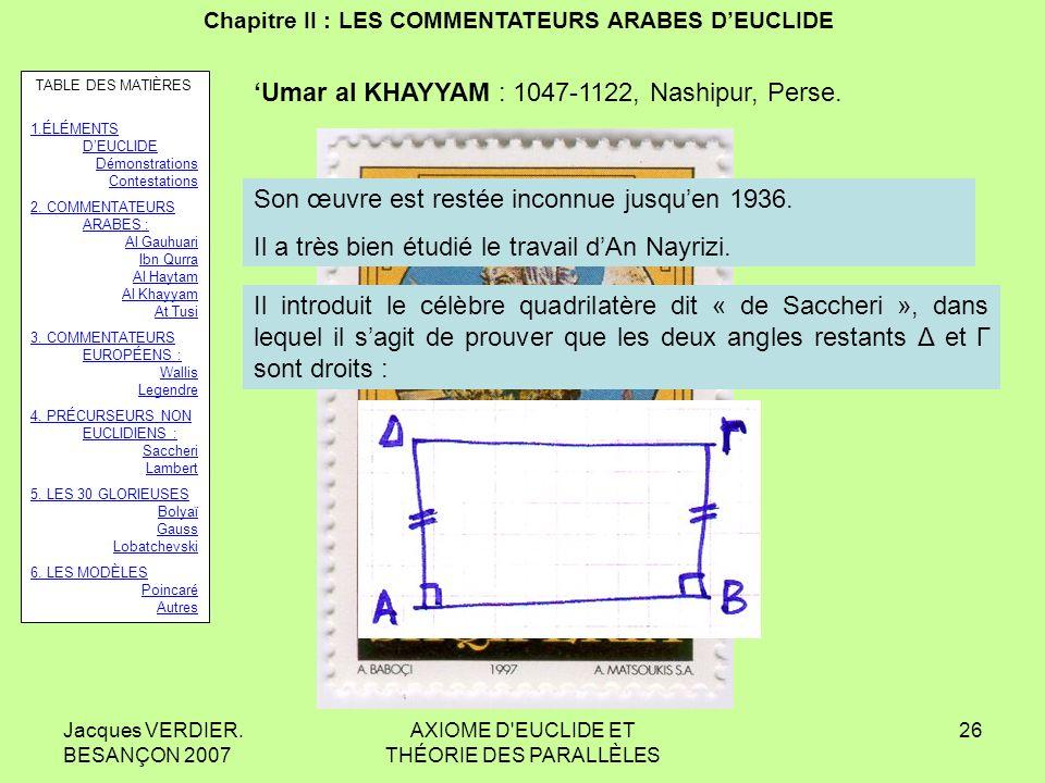 Jacques VERDIER. BESANÇON 2007 AXIOME D'EUCLIDE ET THÉORIE DES PARALLÈLES 25 Chapitre II : LES COMMENTATEURS ARABES DEUCLIDE IBN AL HAYTAM En réalité,