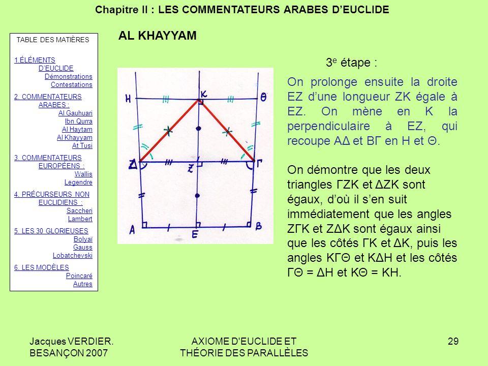 Jacques VERDIER. BESANÇON 2007 AXIOME D'EUCLIDE ET THÉORIE DES PARALLÈLES 28 Chapitre II : LES COMMENTATEURS ARABES DEUCLIDE AL KHAYYAM 2 e étape : On