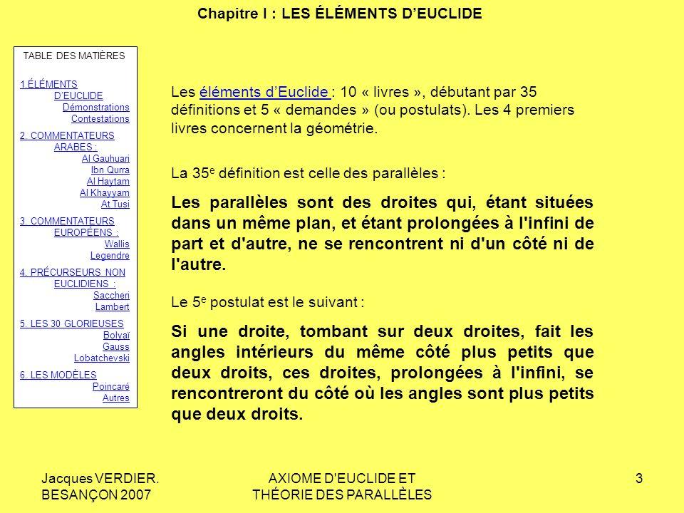 Jacques VERDIER. BESANÇON 2007 AXIOME D'EUCLIDE ET THÉORIE DES PARALLÈLES 2 LES DÉMONSTRATIONS DE LAXIOME DEUCLIDE LA THÉORIE DES PARALLÈLES AXIOME DI