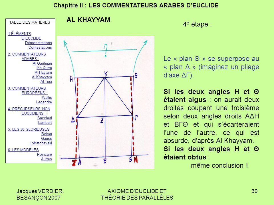 Jacques VERDIER. BESANÇON 2007 AXIOME D'EUCLIDE ET THÉORIE DES PARALLÈLES 29 Chapitre II : LES COMMENTATEURS ARABES DEUCLIDE AL KHAYYAM 3 e étape : On