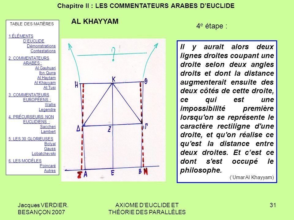 Jacques VERDIER. BESANÇON 2007 AXIOME D'EUCLIDE ET THÉORIE DES PARALLÈLES 30 Chapitre II : LES COMMENTATEURS ARABES DEUCLIDE AL KHAYYAM 4 e étape : Le
