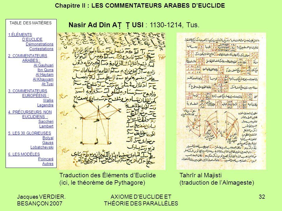 Jacques VERDIER. BESANÇON 2007 AXIOME D'EUCLIDE ET THÉORIE DES PARALLÈLES 31 Chapitre II : LES COMMENTATEURS ARABES DEUCLIDE AL KHAYYAM 4 e étape : Il