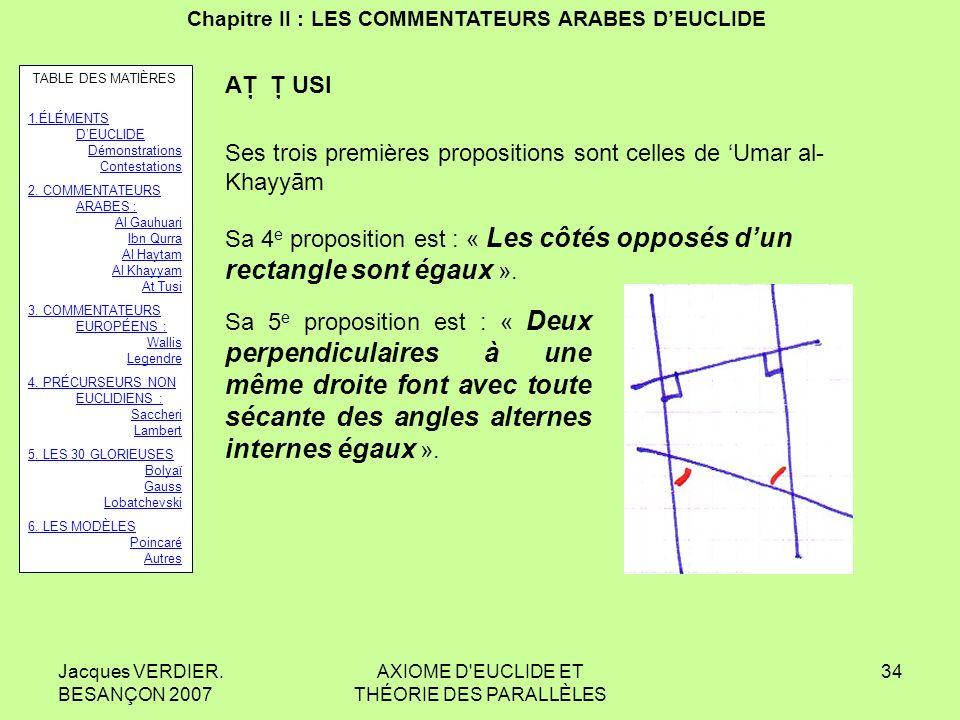 Jacques VERDIER. BESANÇON 2007 AXIOME D'EUCLIDE ET THÉORIE DES PARALLÈLES 33 Chapitre II : LES COMMENTATEURS ARABES DEUCLIDE AŢ Ţ USI. Son œuvre, dont