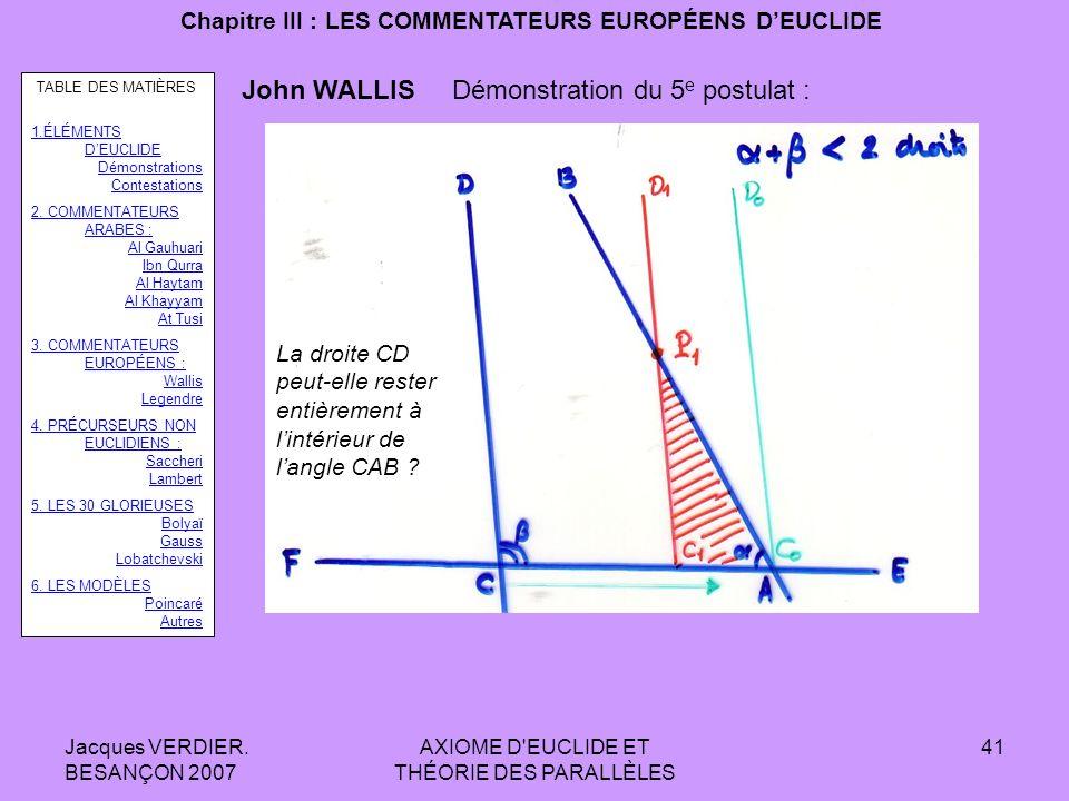 Jacques VERDIER. BESANÇON 2007 AXIOME D'EUCLIDE ET THÉORIE DES PARALLÈLES 40 Chapitre III : LES COMMENTATEURS EUROPÉENS DEUCLIDE John WALLIS Démonstra