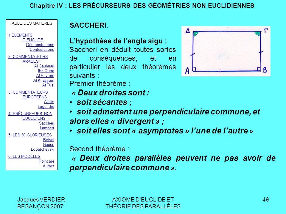 Jacques VERDIER. BESANÇON 2007 AXIOME D'EUCLIDE ET THÉORIE DES PARALLÈLES 48 Chapitre IV : LES PRÉCURSEURS DES GÉOMÉTRIES NON EUCLIDIENNES SACCHERI. L