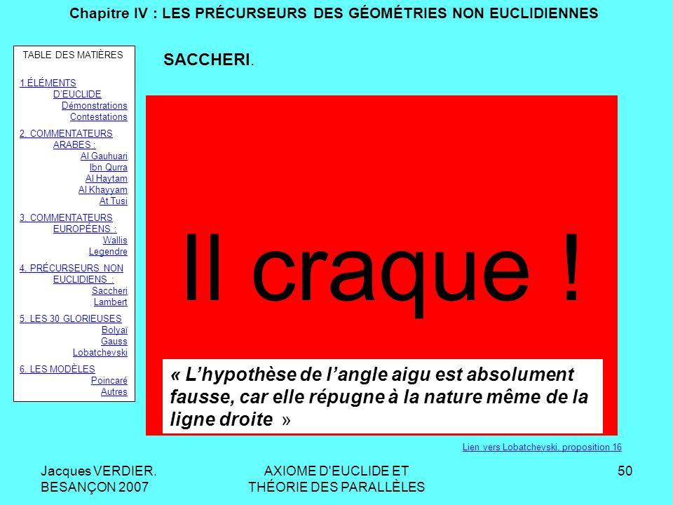 Jacques VERDIER. BESANÇON 2007 AXIOME D'EUCLIDE ET THÉORIE DES PARALLÈLES 49 Chapitre IV : LES PRÉCURSEURS DES GÉOMÉTRIES NON EUCLIDIENNES Lhypothèse
