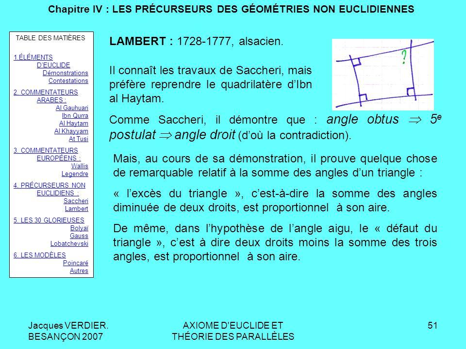 Jacques VERDIER. BESANÇON 2007 AXIOME D'EUCLIDE ET THÉORIE DES PARALLÈLES 50 Deux droites sont : soit sécantes ; soit admettent une perpendiculaire co
