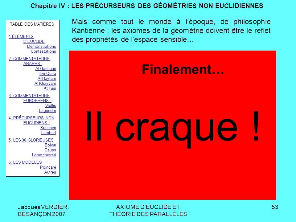 Jacques VERDIER. BESANÇON 2007 AXIOME D'EUCLIDE ET THÉORIE DES PARALLÈLES 52 Chapitre IV : LES PRÉCURSEURS DES GÉOMÉTRIES NON EUCLIDIENNES LAMBERT. La