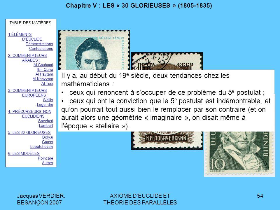 Jacques VERDIER. BESANÇON 2007 AXIOME D'EUCLIDE ET THÉORIE DES PARALLÈLES 53 Il craque ! Chapitre IV : LES PRÉCURSEURS DES GÉOMÉTRIES NON EUCLIDIENNES