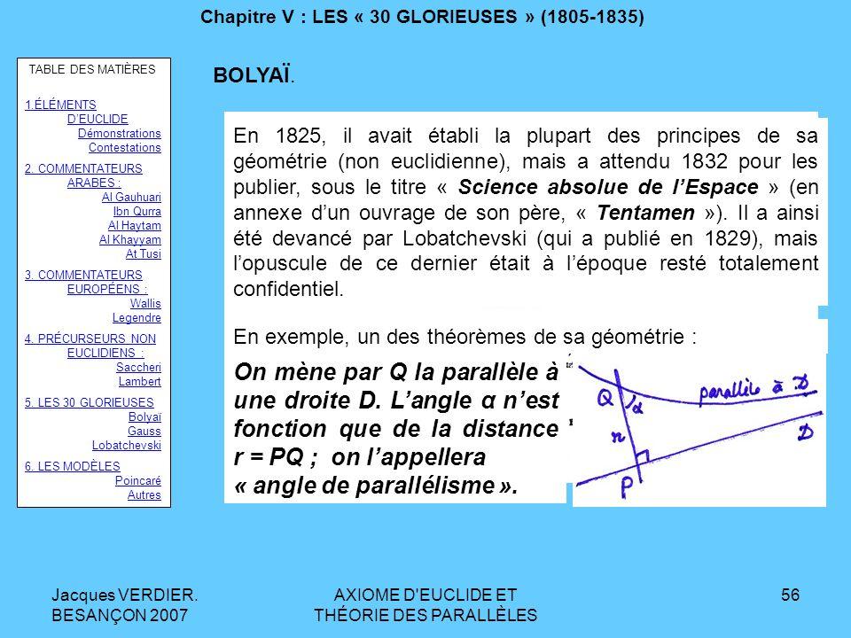 Jacques VERDIER. BESANÇON 2007 AXIOME D'EUCLIDE ET THÉORIE DES PARALLÈLES 55 Chapitre V : LES « 30 GLORIEUSES » (1805-1835) Jànos BOLYAÏ. 1802-1860, H