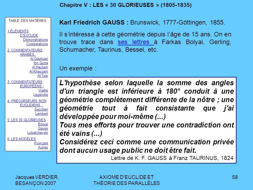 Jacques VERDIER. BESANÇON 2007 AXIOME D'EUCLIDE ET THÉORIE DES PARALLÈLES 57 Chapitre V : LES « 30 GLORIEUSES » (1805-1835) BOLYAÏ.Voici la réaction d