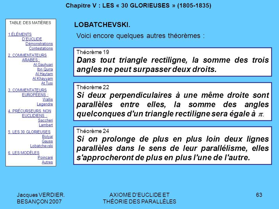 Jacques VERDIER. BESANÇON 2007 AXIOME D'EUCLIDE ET THÉORIE DES PARALLÈLES 62 Chapitre V : LES « 30 GLORIEUSES » (1805-1835) LOBATCHEVSKI. Toutes les d