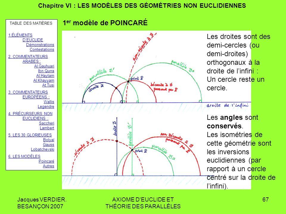 Jacques VERDIER. BESANÇON 2007 AXIOME D'EUCLIDE ET THÉORIE DES PARALLÈLES 66 Chapitre VI : LES MODÈLES DES GÉOMÉTRIES NON EUCLIDIENNES LES MODÈLES DE